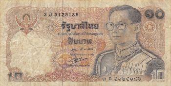 THAILAND SET 20+50+100 BAHT 2014-2015 UNC