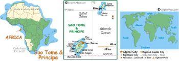 ST.THOMAS & PRINCE 20.000 DOBRAS 2004 UNC